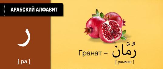 Гранат на арабском языке. Карточки арабского языка.