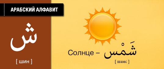 Солнце на арабском языке. Карточки арабского языка.