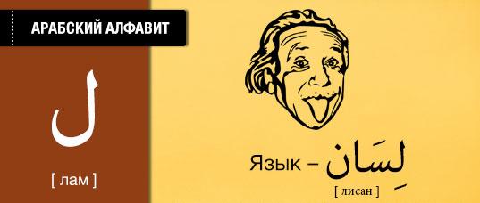 Язык на арабском языке. Карточки арабского языка.