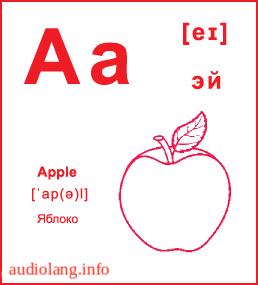 Английский алфавит буква A.