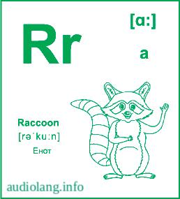Английский алфавит буква R.