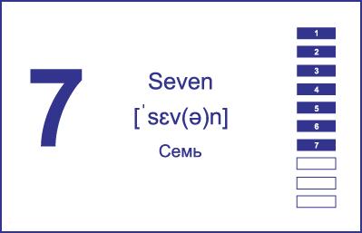 Количественные числительные в английском языке