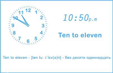 Время суток в английском языке