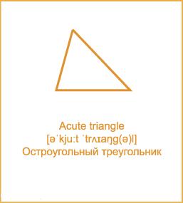 Название геометрических фигур на английском языке