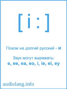 Английский язык. Транскрипция. Все звуки.