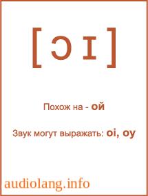 Карточки по английскому языку с транскрипцией