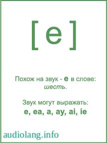 Транскрипция английского языка. Бесплатные карточки.