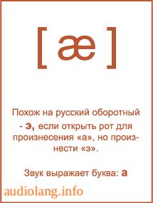 Транскрипция английского языка. Учить онлайн.