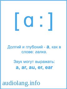 Английская транскрипция. Бесплатные карточки для печати и онлайн изучения.