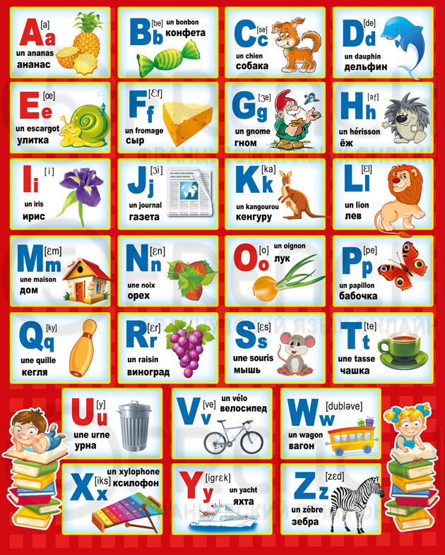 Французский алфавит. Карточки.