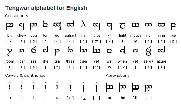 Langue des elfes