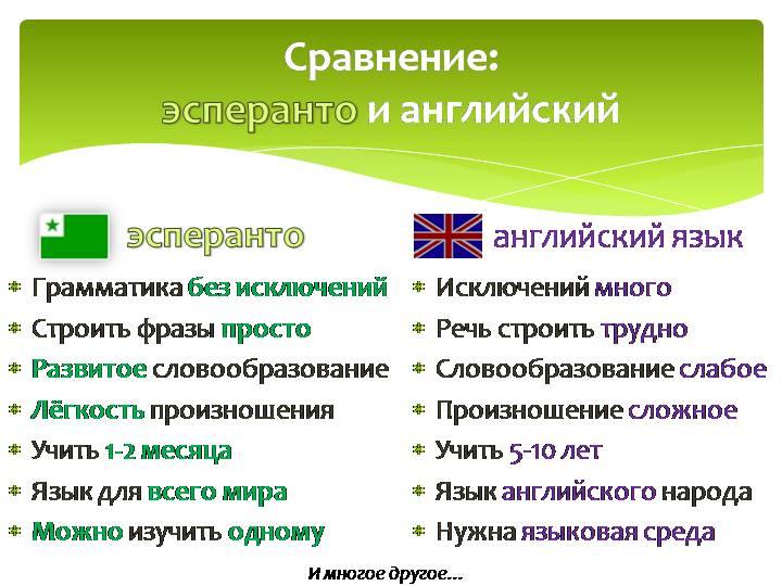 Как начать учить эсперанто и зачем он нужен