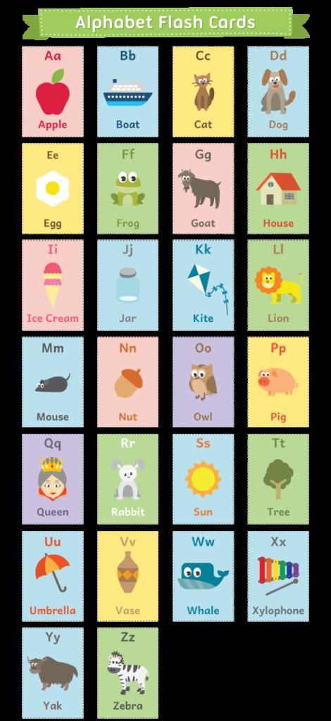 Карточки по английскому языку. У нас их много!