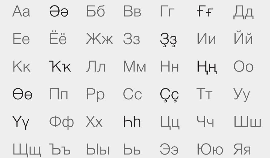 Башкирская письменность