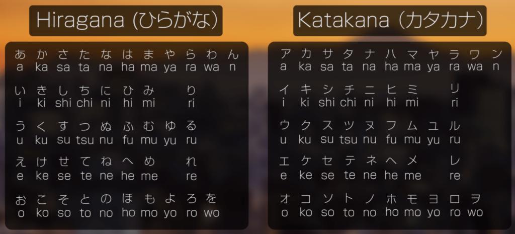 Японская письменность. Хирагана и катакана.