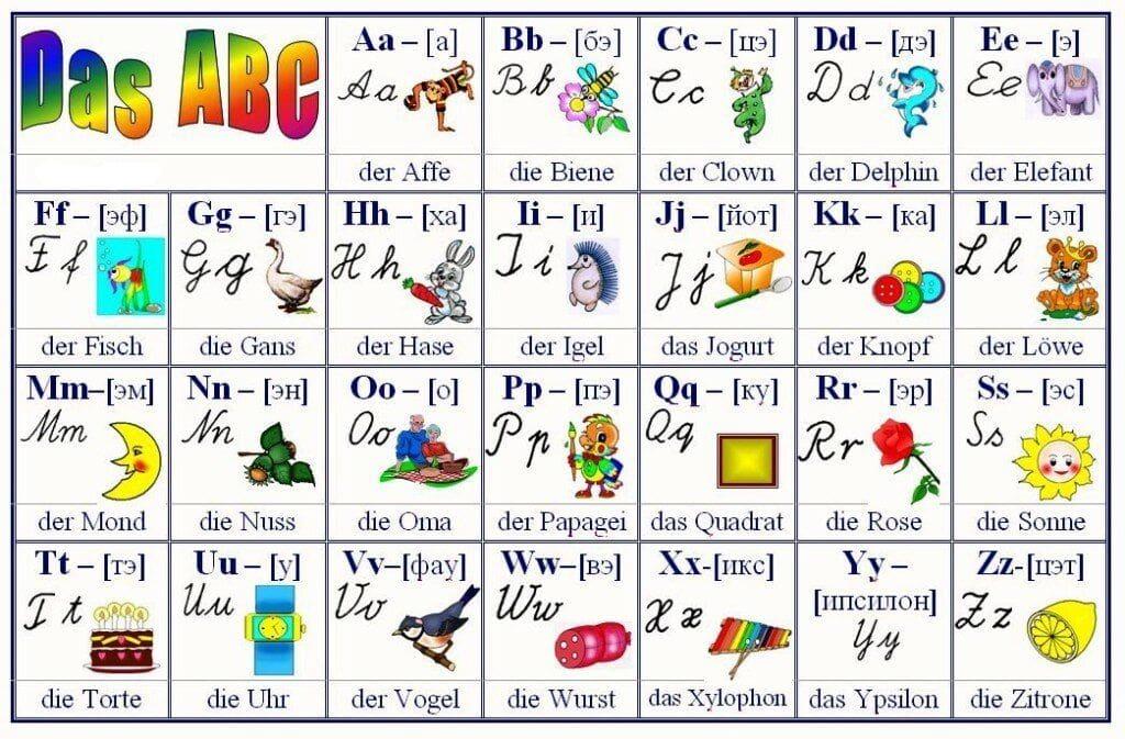 Алфавит немецкого языка и бесплатные учебные пособия. Заходите!