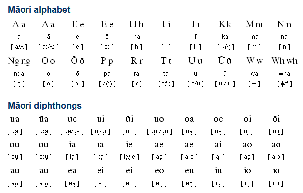 Язык Маори