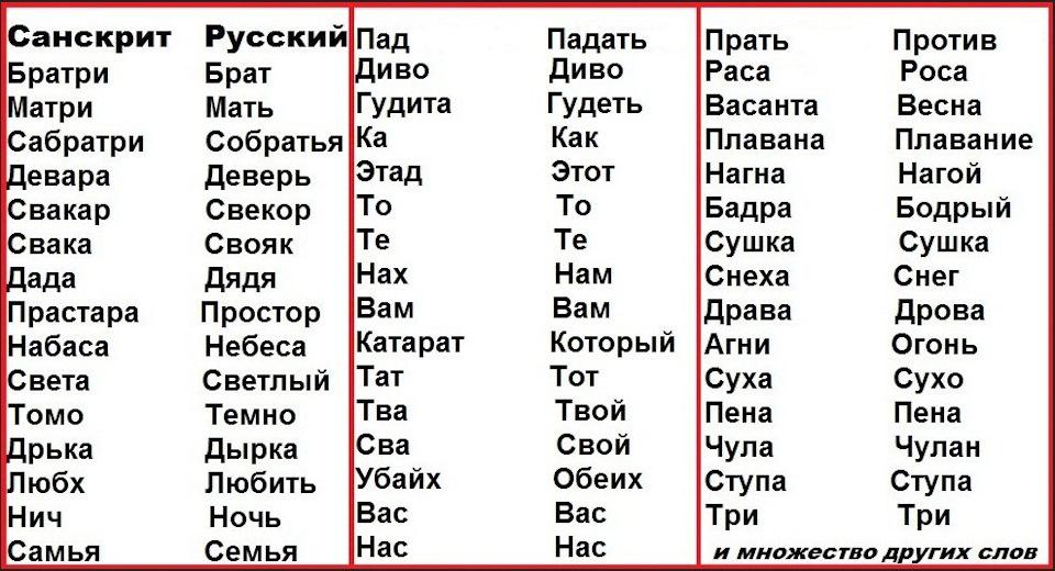 Санскрит и русский язык