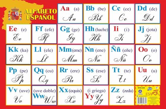 Іспанська абетка